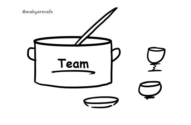 Build Team